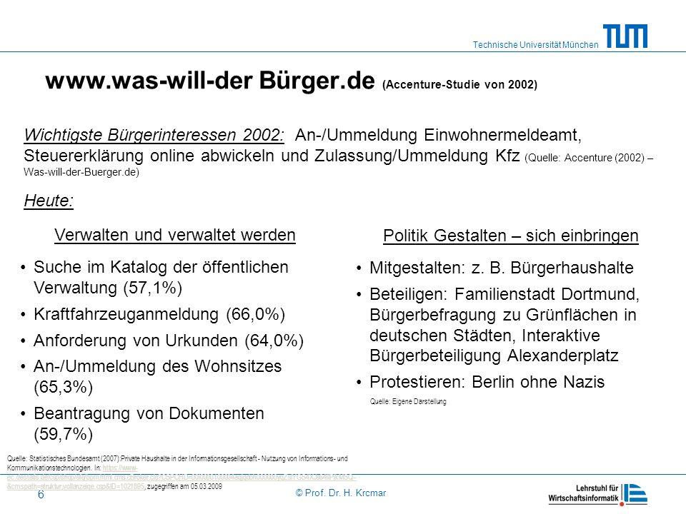 www.was-will-der Bürger.de (Accenture-Studie von 2002)