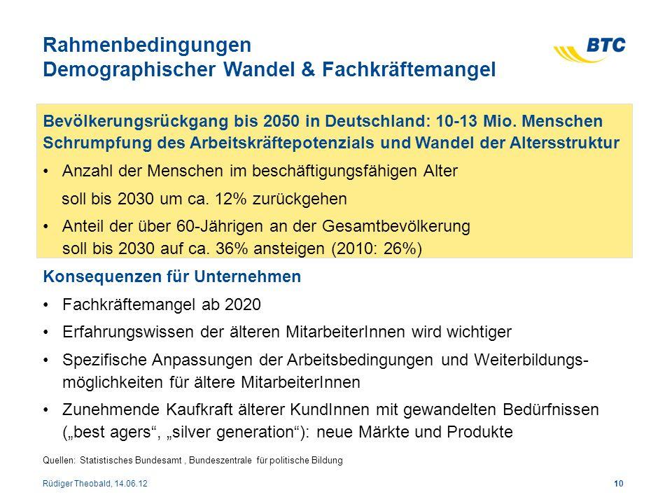 Rahmenbedingungen Demographischer Wandel & Fachkräftemangel