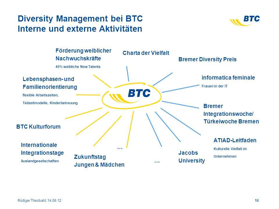 Diversity Management bei BTC Interne und externe Aktivitäten