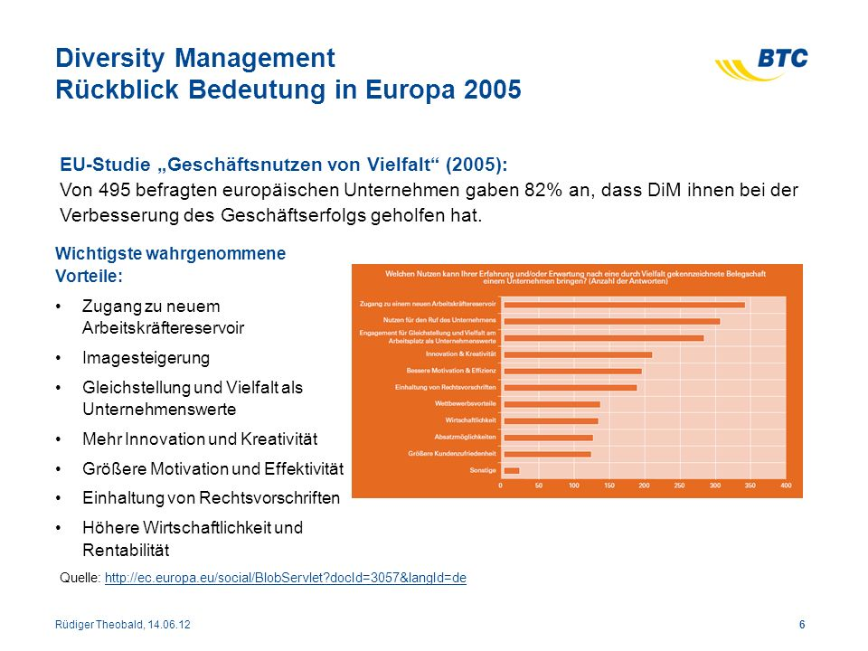 Diversity Management Rückblick Bedeutung in Europa 2005