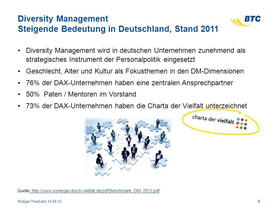 Diversity Management Steigende Bedeutung in Deutschland, Stand 2011