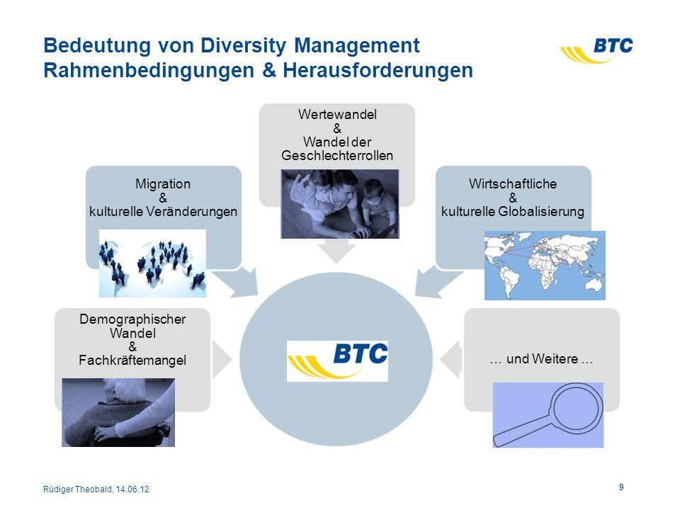 Bedeutung von Diversity Management Rahmenbedingungen & Herausforderungen