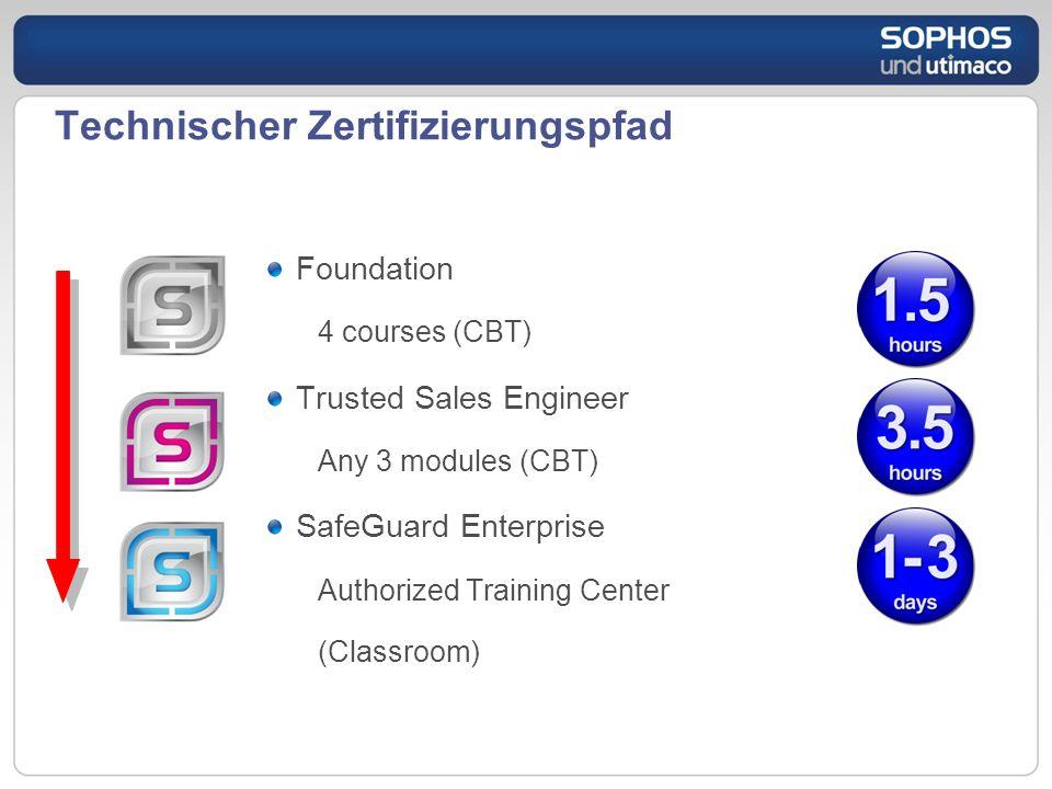 Technischer Zertifizierungspfad