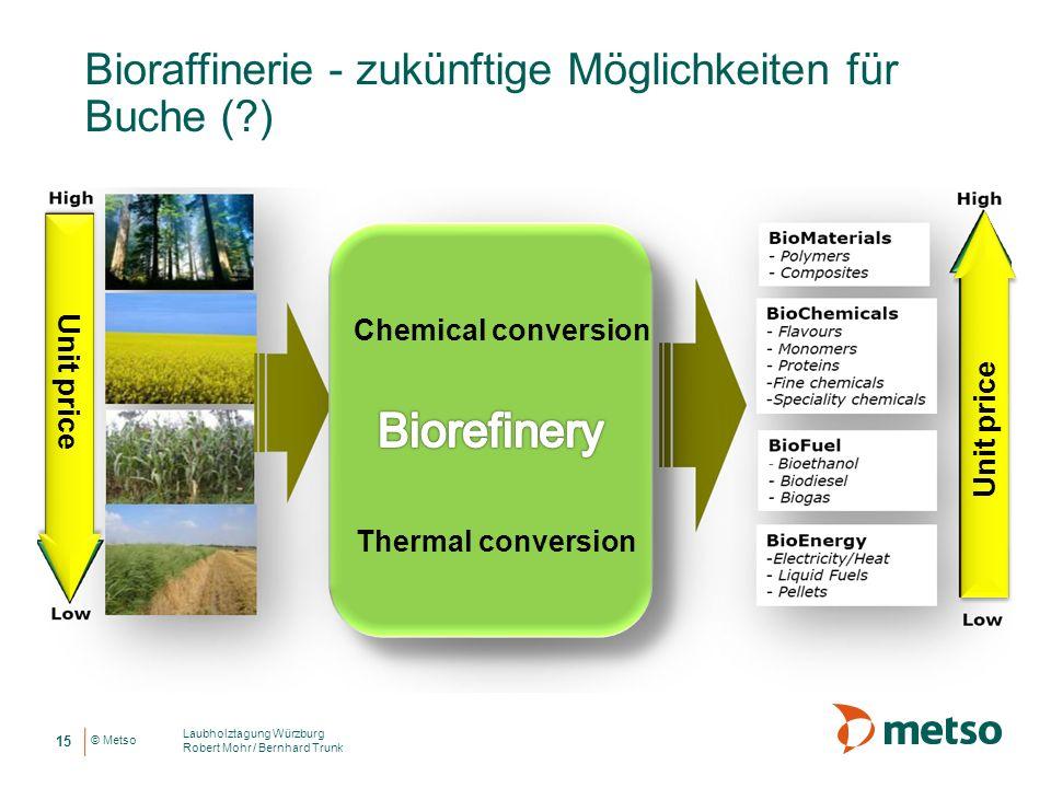Biorefinery Bioraffinerie - zukünftige Möglichkeiten für Buche ( )