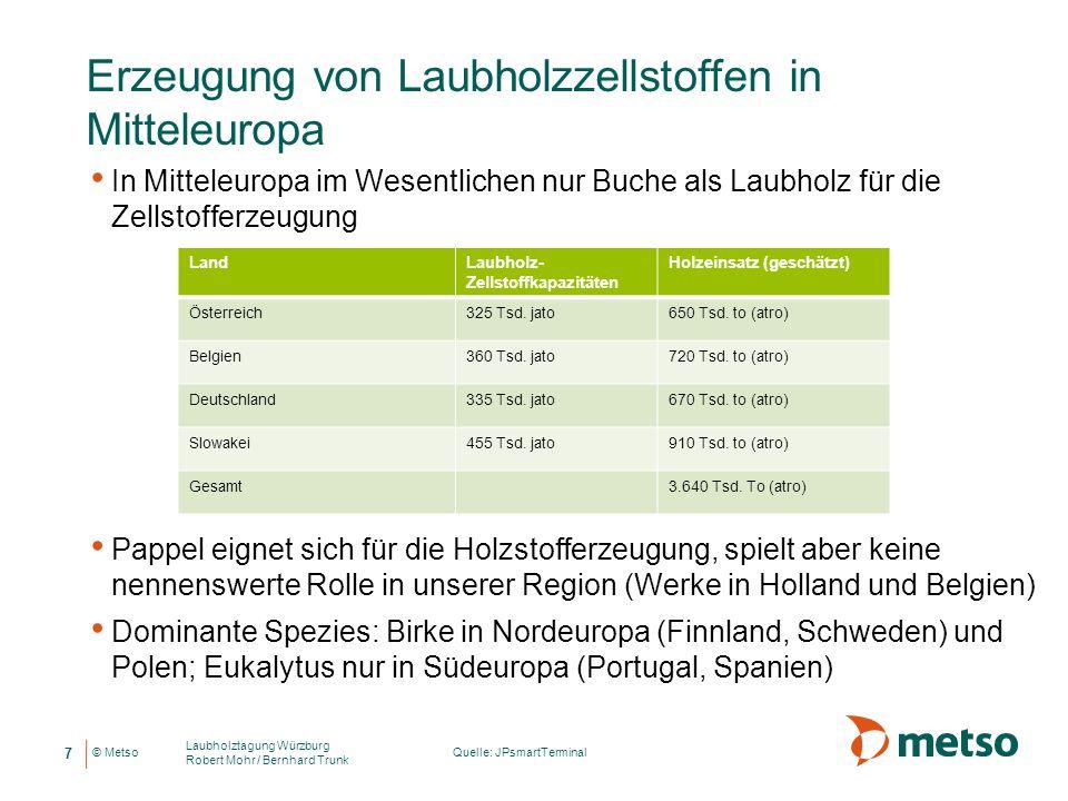 Erzeugung von Laubholzzellstoffen in Mitteleuropa