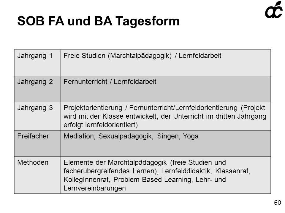 SOB FA und BA Tagesform Jahrgang 1