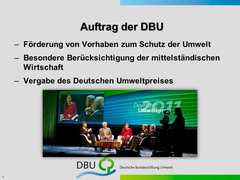 Auftrag der DBU Förderung von Vorhaben zum Schutz der Umwelt