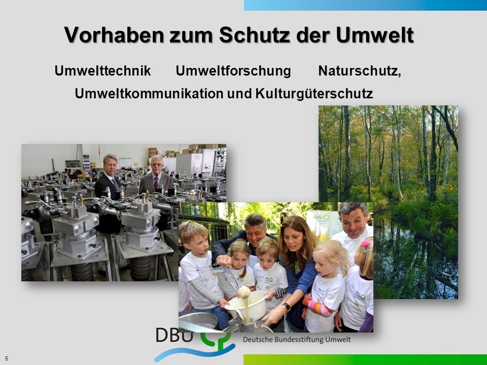 Vorhaben zum Schutz der Umwelt