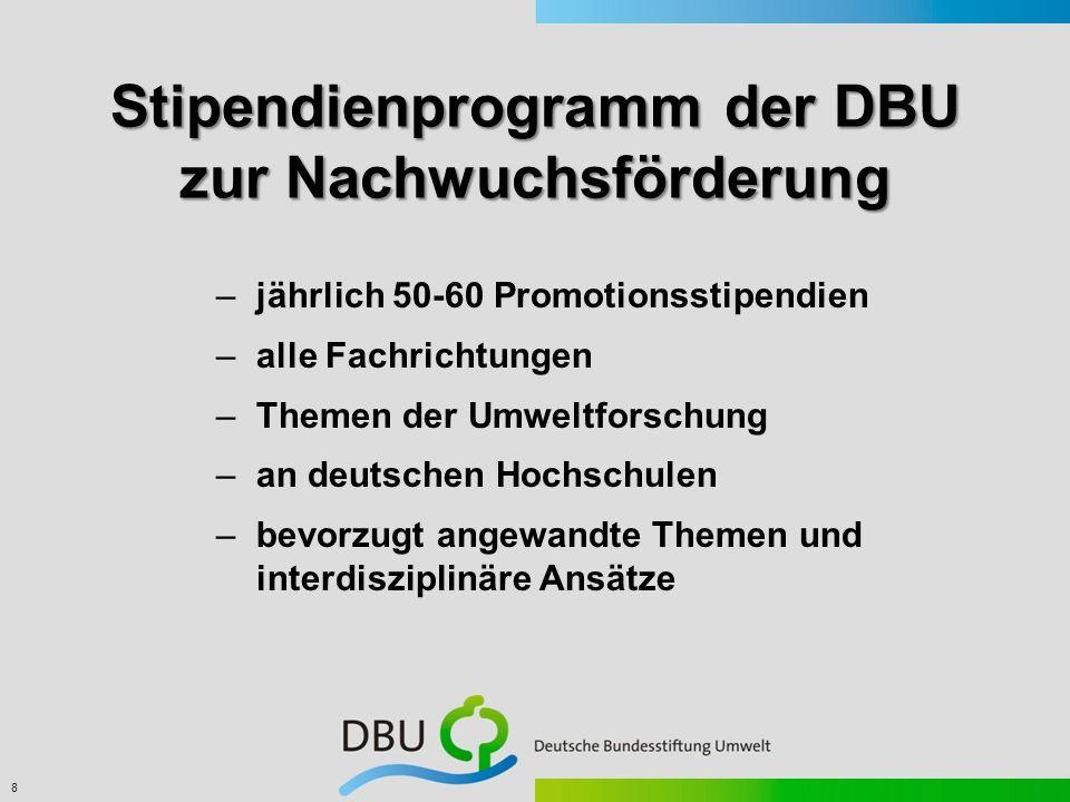 Stipendienprogramm der DBU zur Nachwuchsförderung