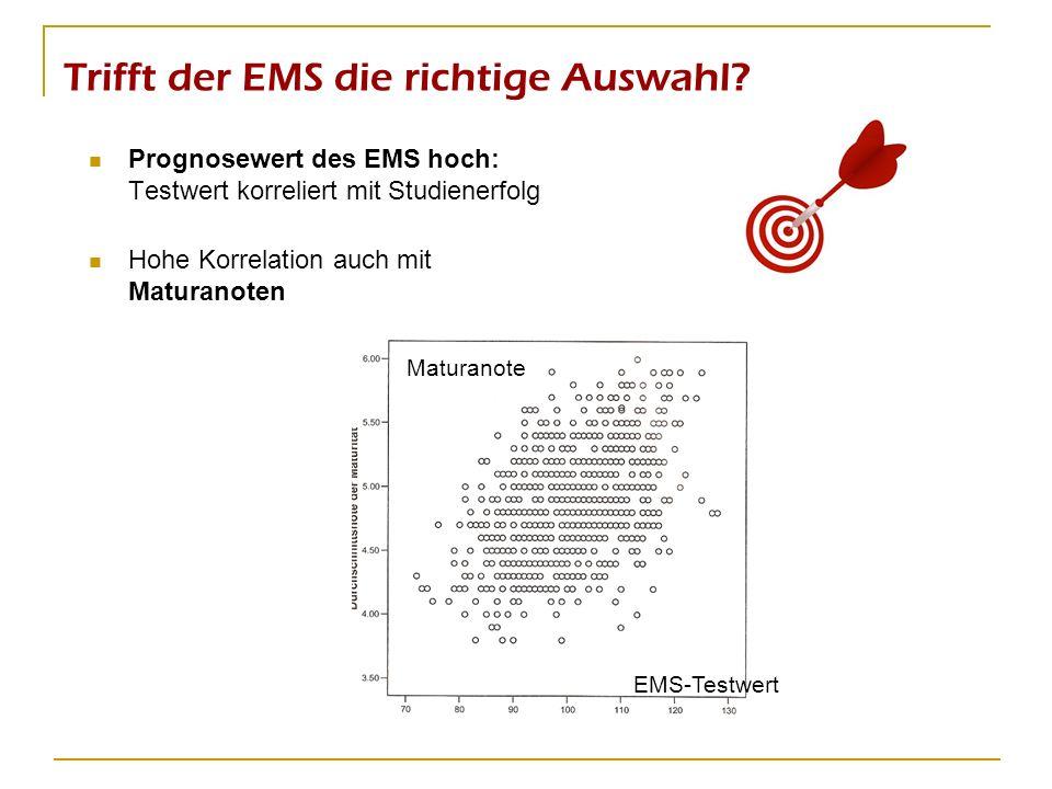 Trifft der EMS die richtige Auswahl