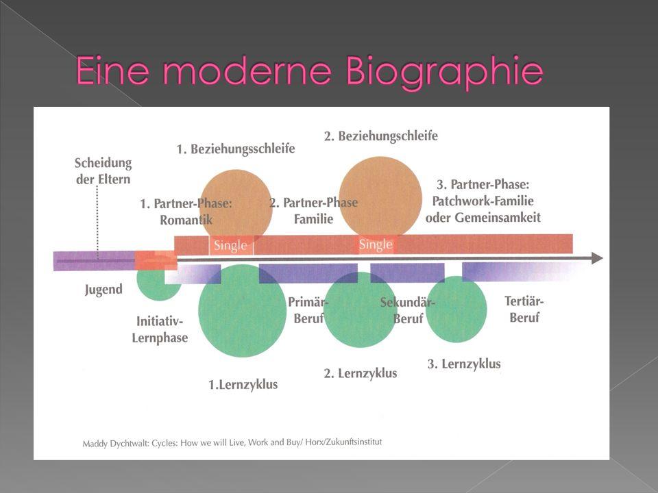 Eine moderne Biographie