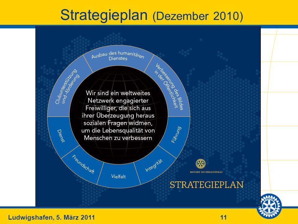 Strategieplan (Dezember 2010)