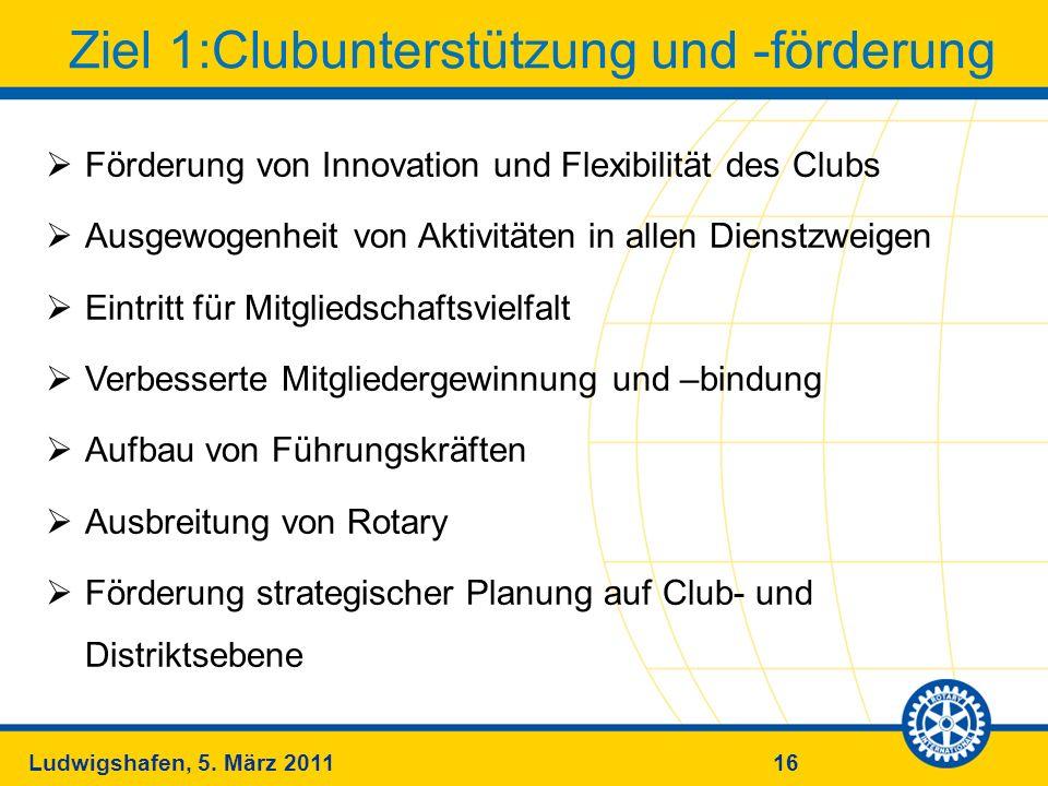 Ziel 1:Clubunterstützung und -förderung