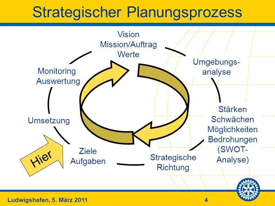 Strategischer Planungsprozess