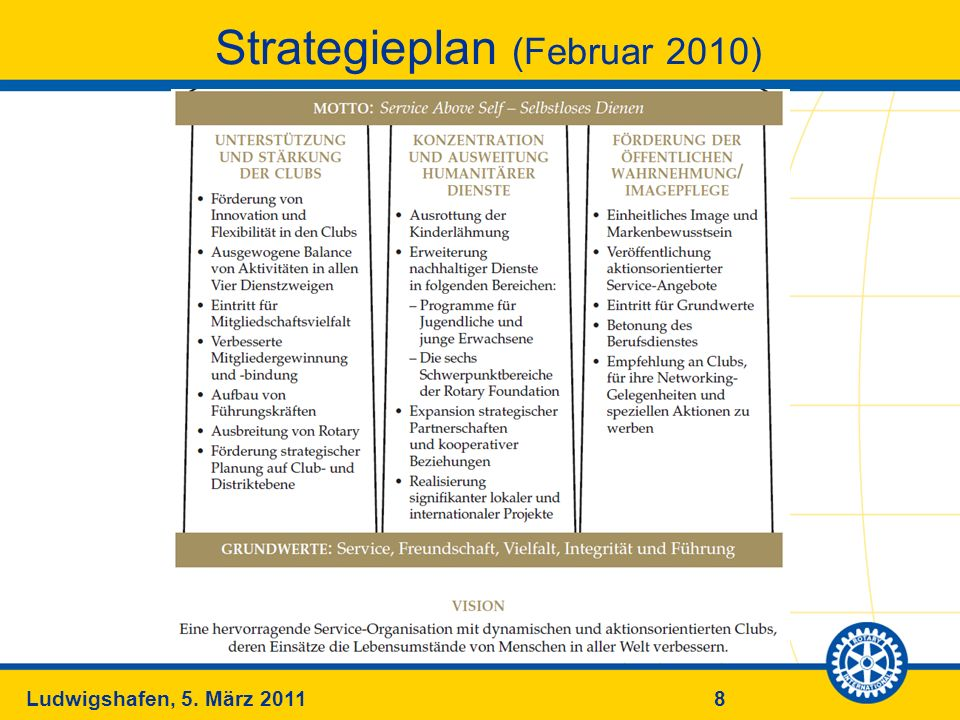 Strategieplan (Februar 2010)