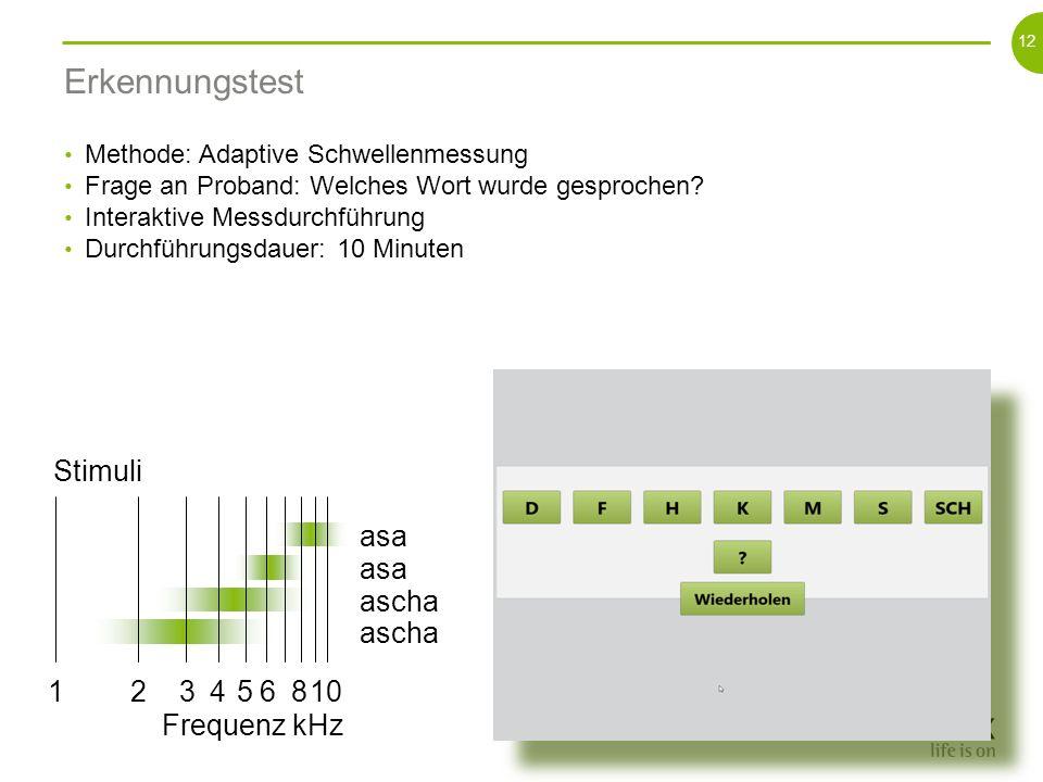 Erkennungstest Stimuli 1 10 2 3 4 5 6 8 Frequenz kHz asa ascha