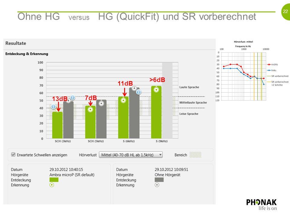 Ohne HG versus HG (QuickFit) und SR vorberechnet
