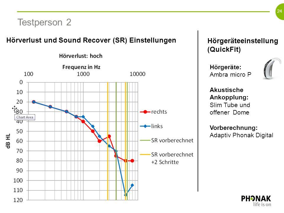 Testperson 2 Hörverlust und Sound Recover (SR) Einstellungen