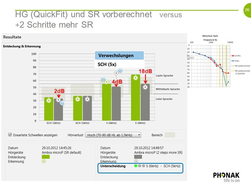 HG (QuickFit) und SR vorberechnet versus +2 Schritte mehr SR