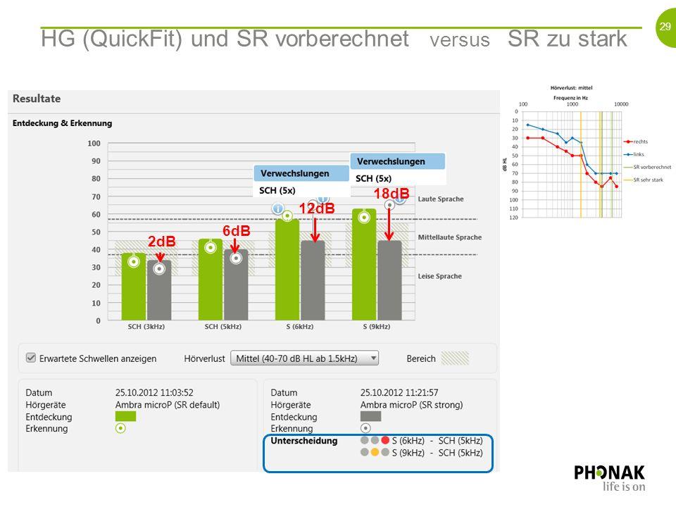 HG (QuickFit) und SR vorberechnet versus SR zu stark