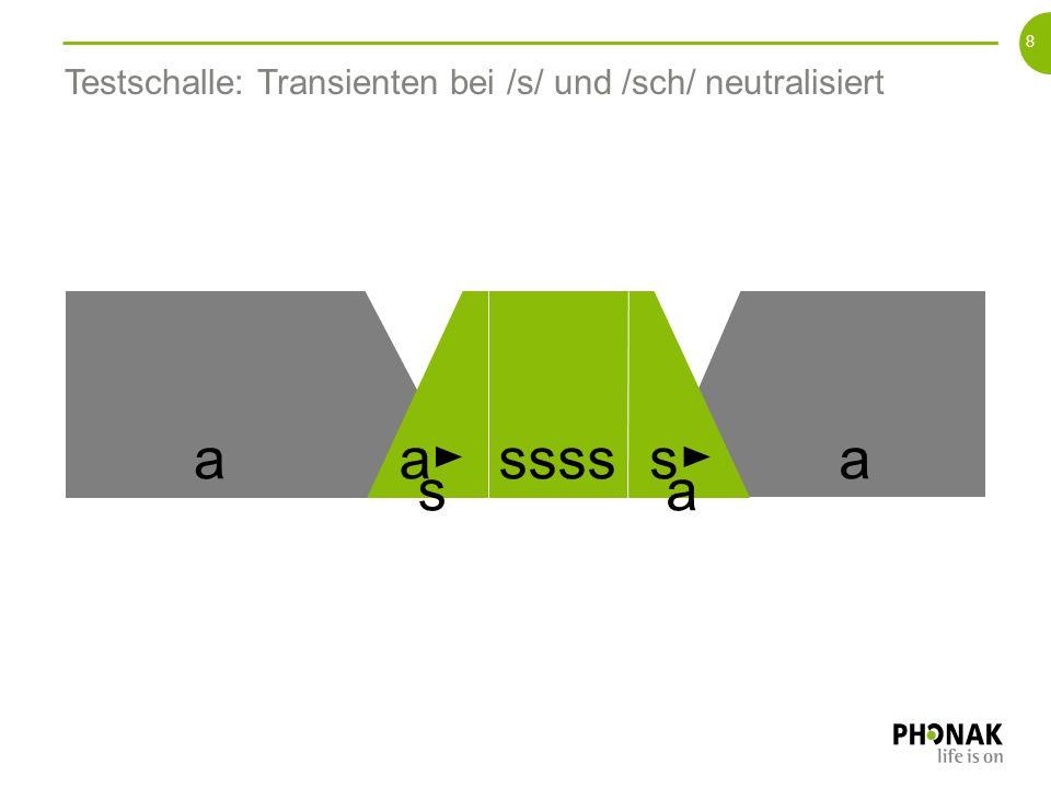Testschalle: Transienten bei /s/ und /sch/ neutralisiert
