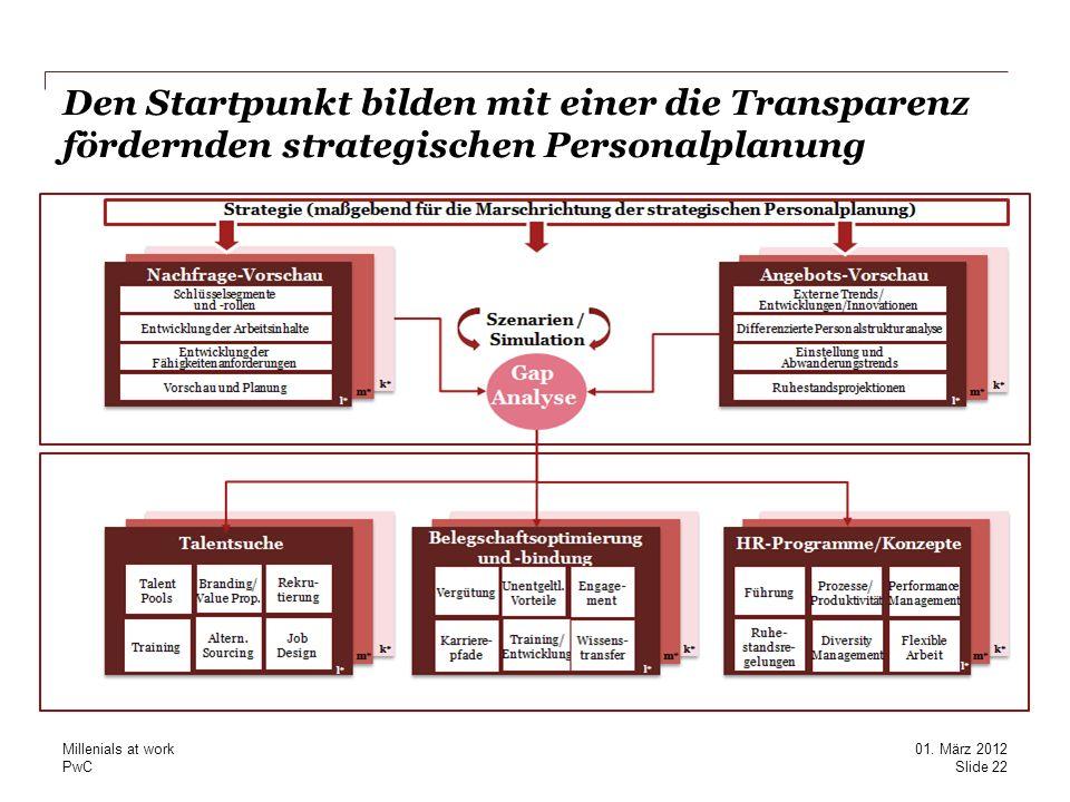 Den Startpunkt bilden mit einer die Transparenz fördernden strategischen Personalplanung
