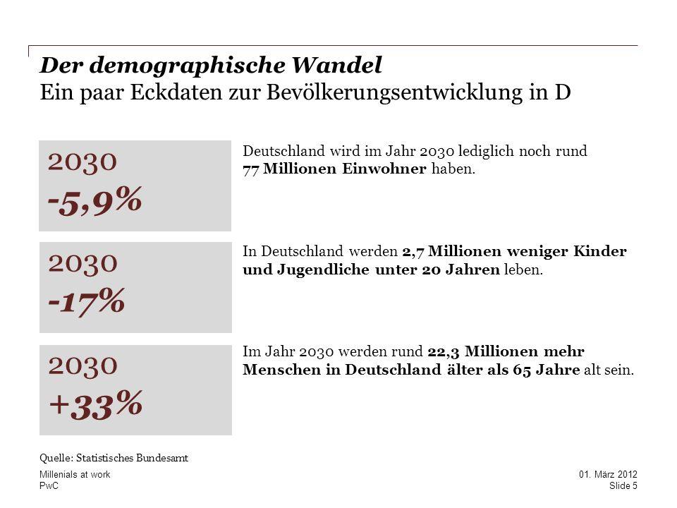 Der demographische Wandel Ein paar Eckdaten zur Bevölkerungsentwicklung in D