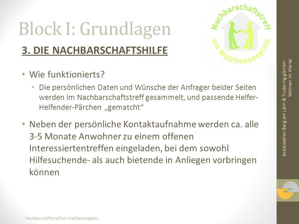 Block I: Grundlagen 3. DIE NACHBARSCHAFTSHILFE Wie funktionierts