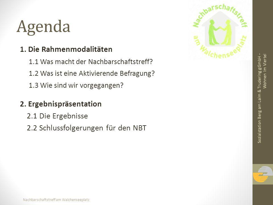 Agenda 1. Die Rahmenmodalitäten 2. Ergebnispräsentation