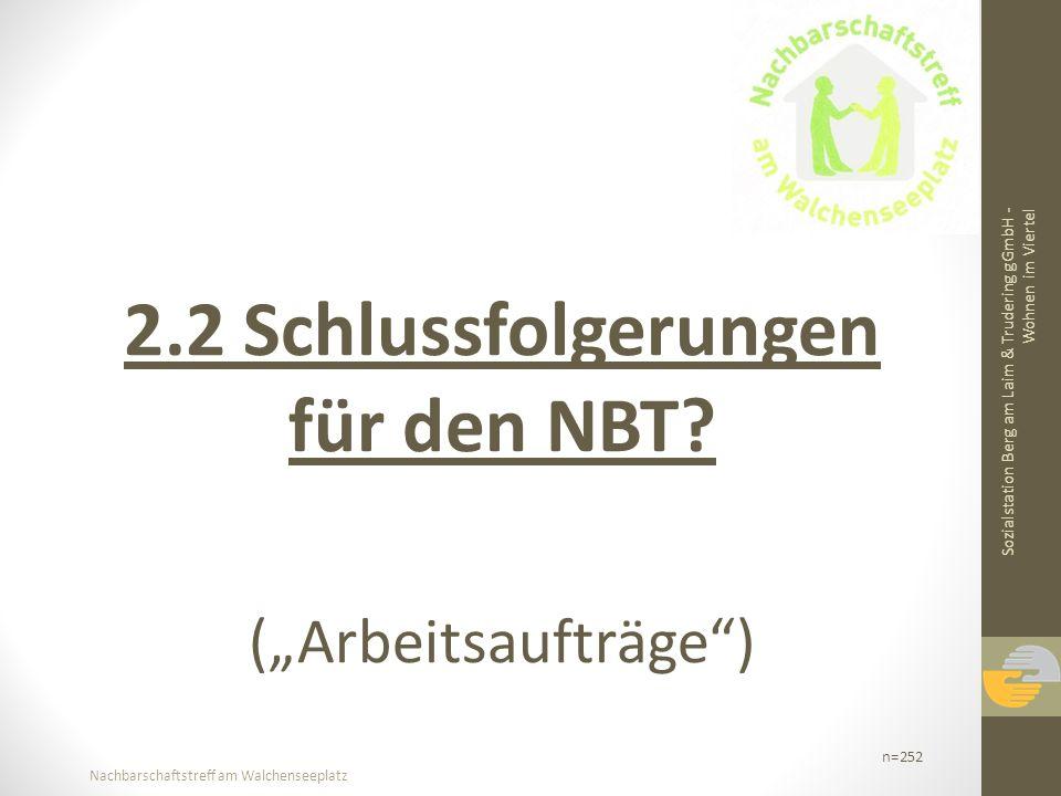 2.2 Schlussfolgerungen für den NBT