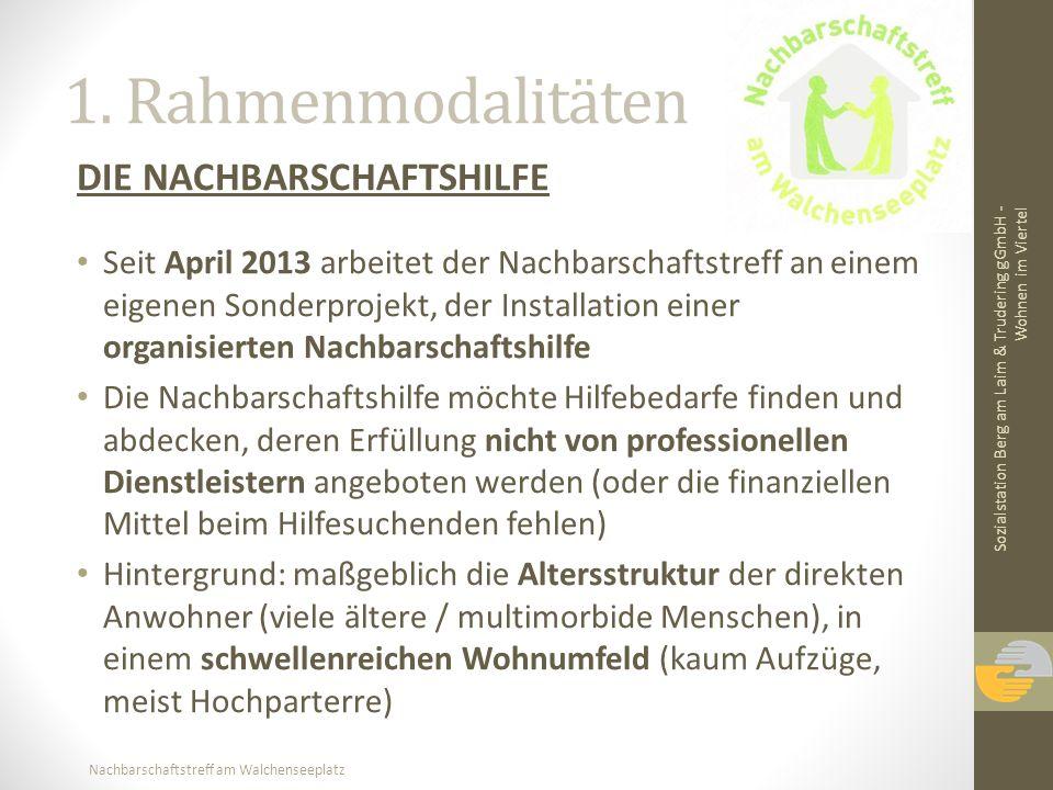 1. Rahmenmodalitäten DIE NACHBARSCHAFTSHILFE