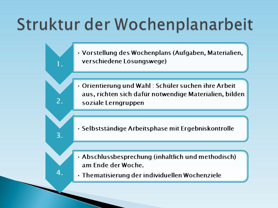 Struktur der Wochenplanarbeit