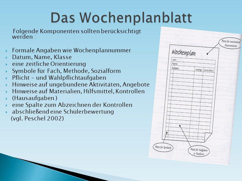 Das Wochenplanblatt Folgende Komponenten sollten berücksichtigt werden : Formale Angaben wie Wochenplannummer.