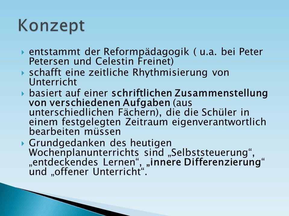 Konzeptentstammt der Reformpädagogik ( u.a. bei Peter Petersen und Celestin Freinet) schafft eine zeitliche Rhythmisierung von Unterricht.