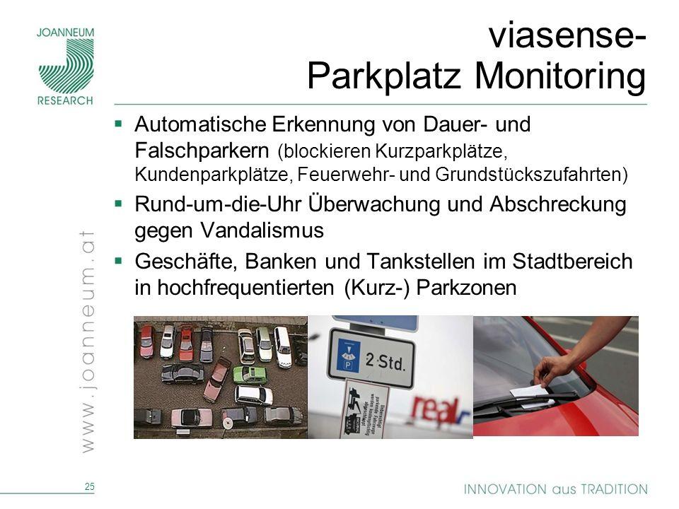 viasense- Parkplatz Monitoring