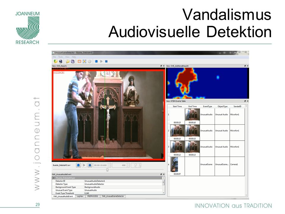 Vandalismus Audiovisuelle Detektion