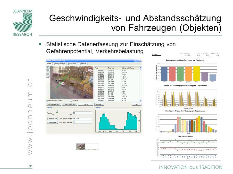 Geschwindigkeits- und Abstandsschätzung von Fahrzeugen (Objekten)