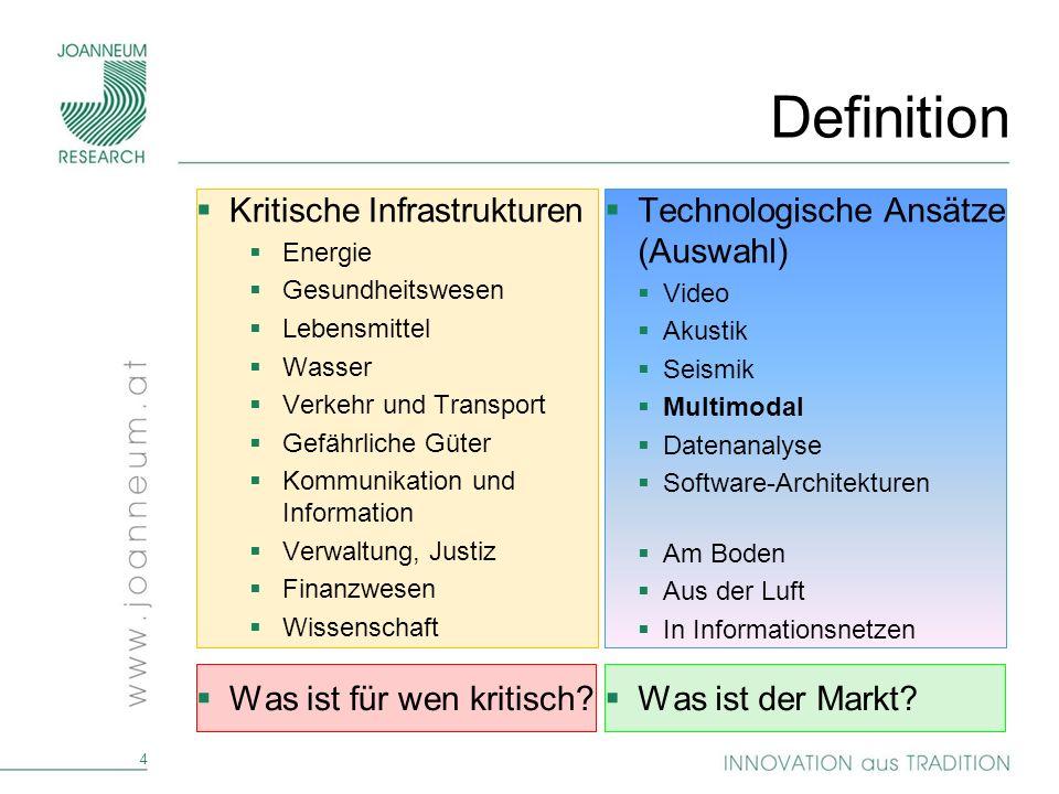 Definition Kritische Infrastrukturen Technologische Ansätze (Auswahl)
