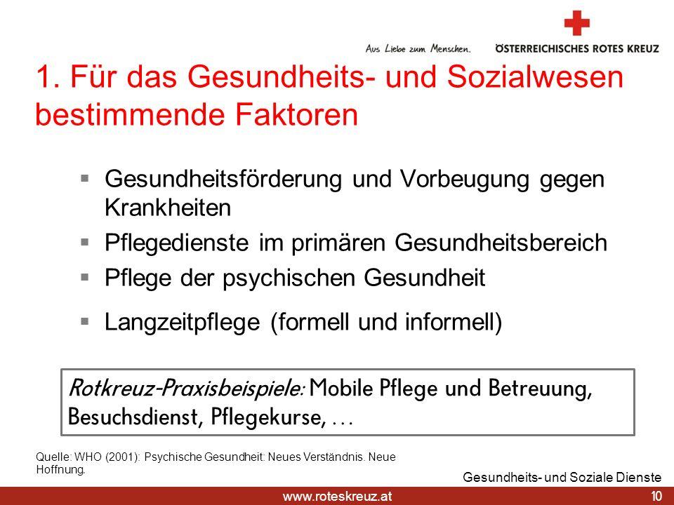 1. Für das Gesundheits- und Sozialwesen bestimmende Faktoren