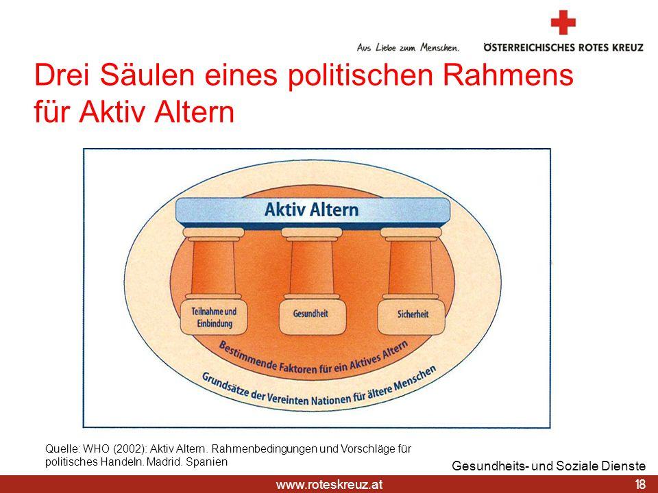 Drei Säulen eines politischen Rahmens für Aktiv Altern