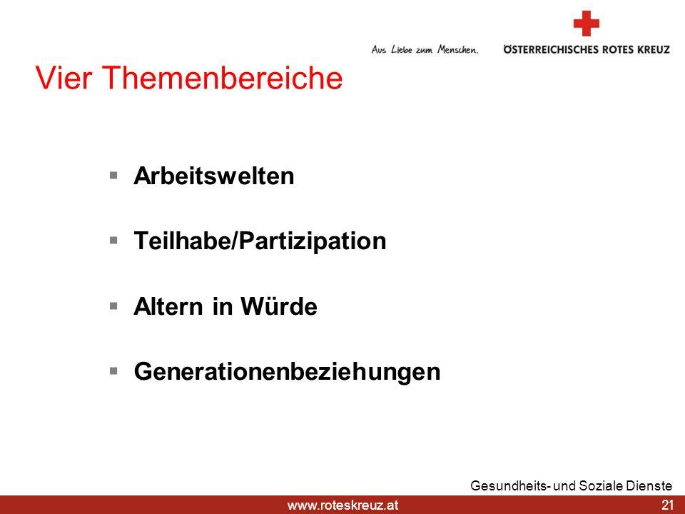 Vier Themenbereiche Arbeitswelten Teilhabe/Partizipation