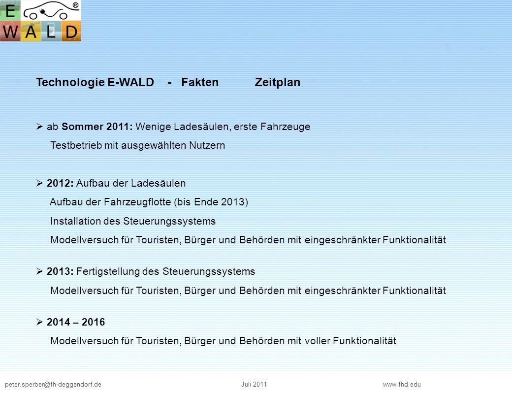 Technologie E-WALD - Fakten Zeitplan