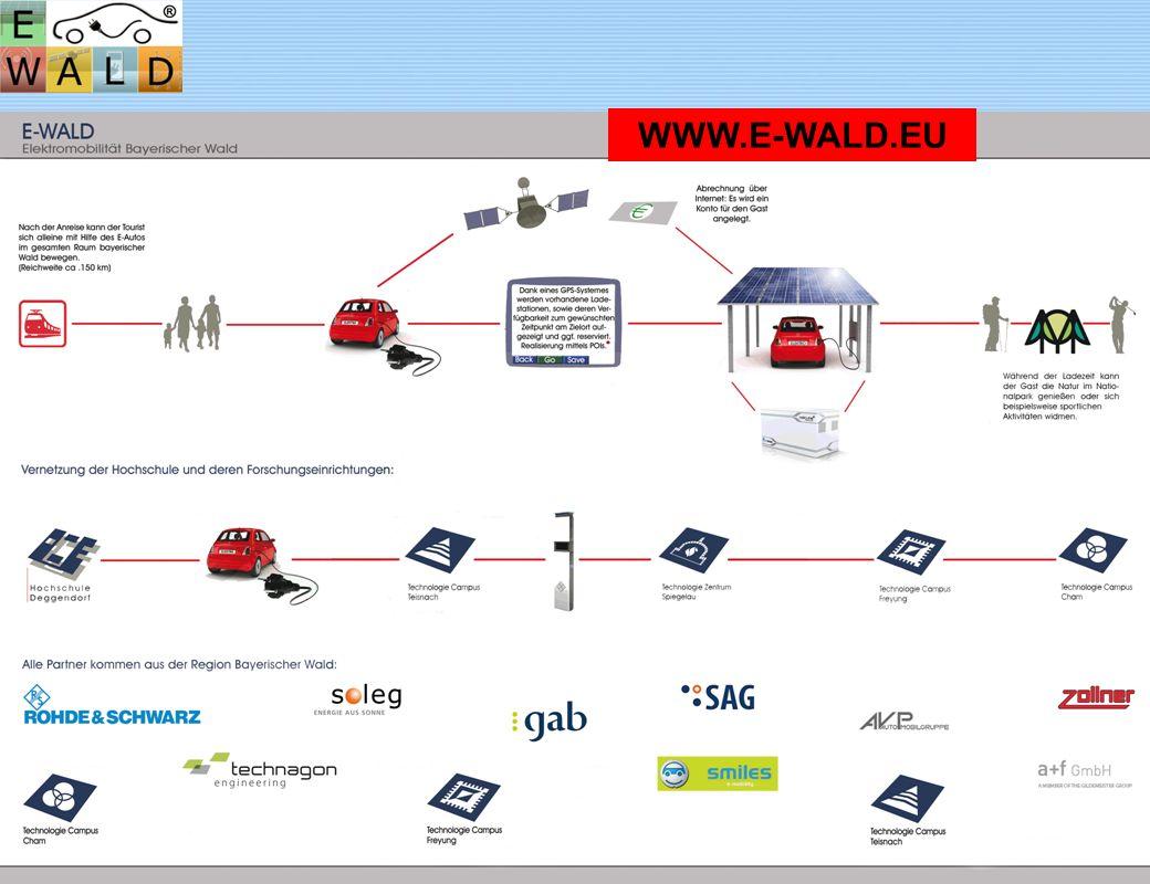 WWW.E-WALD.EU