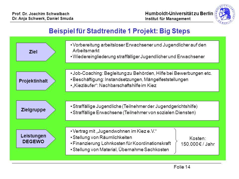 Beispiel für Stadtrendite 1 Projekt: Big Steps