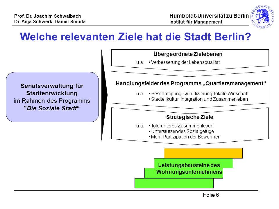 Welche relevanten Ziele hat die Stadt Berlin
