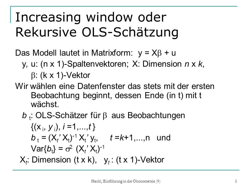 Increasing window oder Rekursive OLS-Schätzung