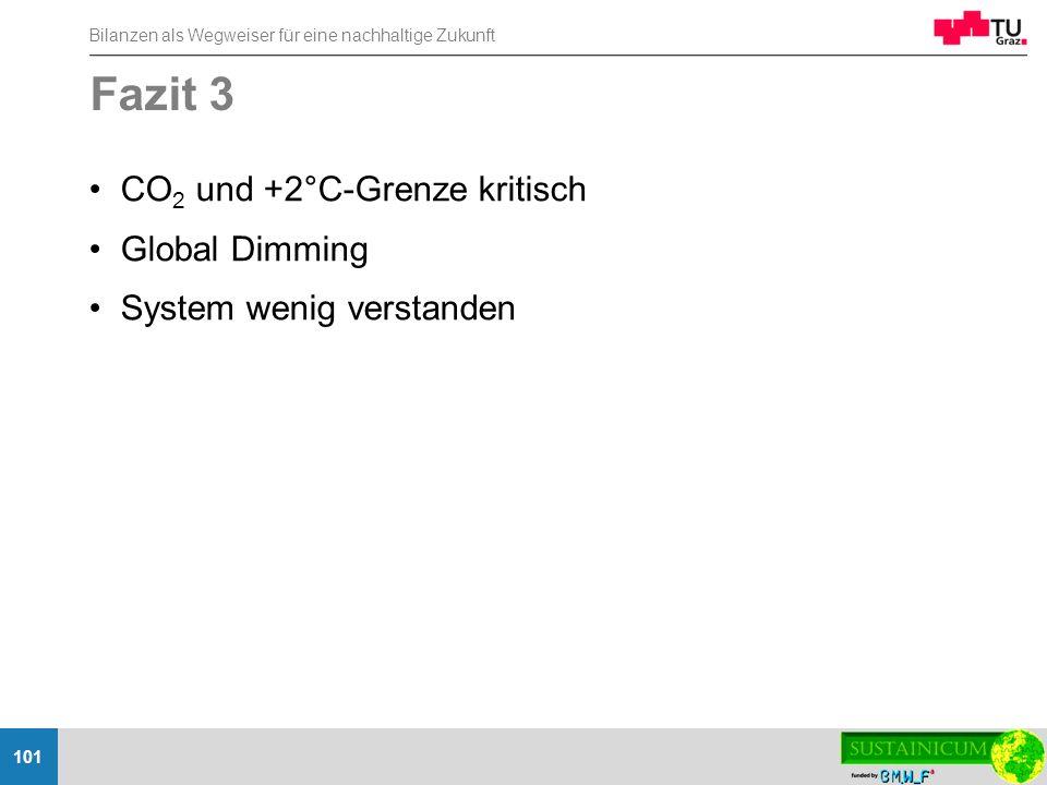 Fazit 3 CO2 und +2°C-Grenze kritisch Global Dimming