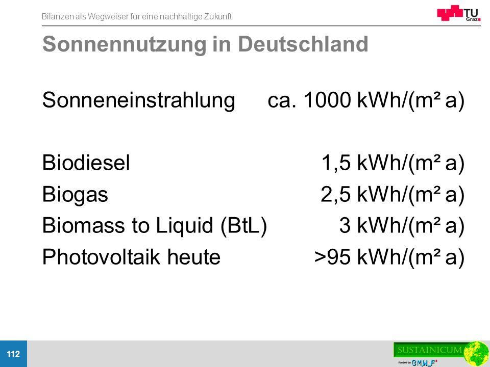 Sonnennutzung in Deutschland