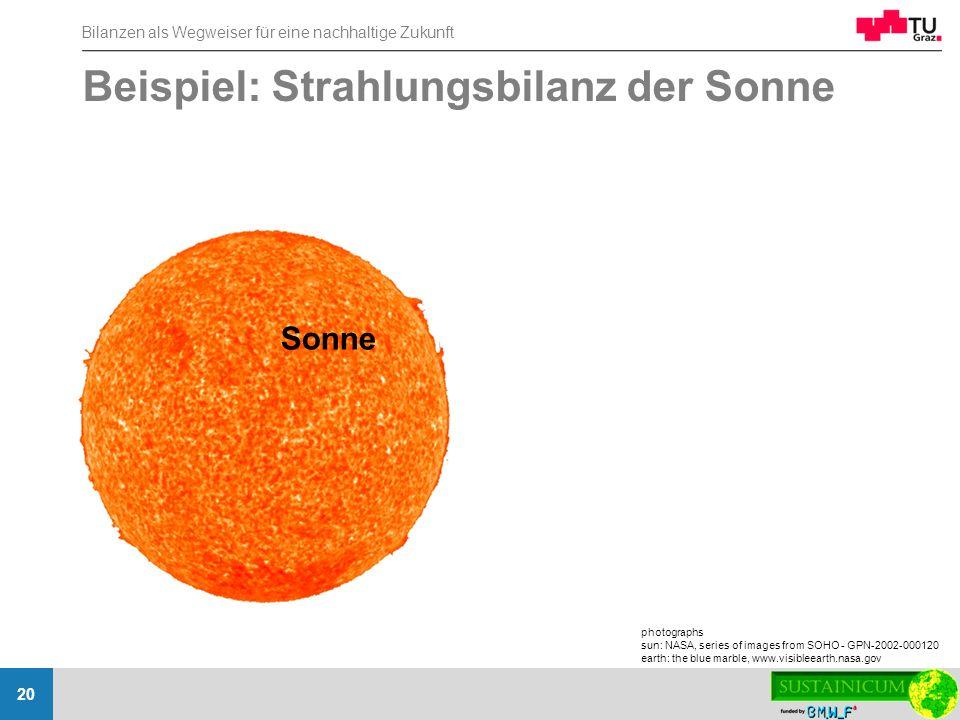 Beispiel: Strahlungsbilanz der Sonne