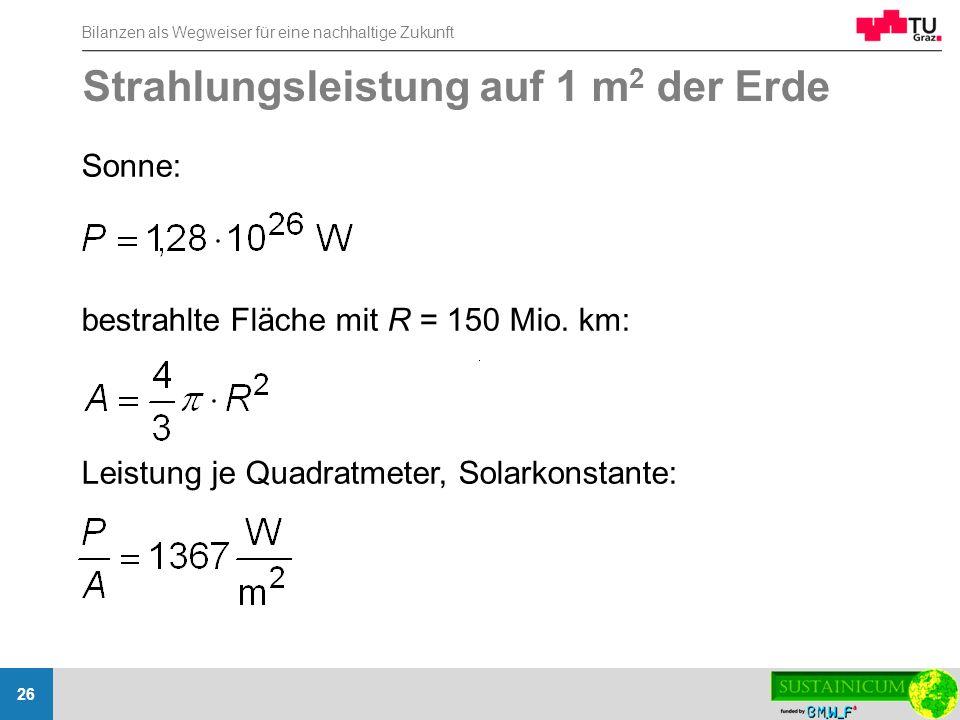 Strahlungsleistung auf 1 m2 der Erde